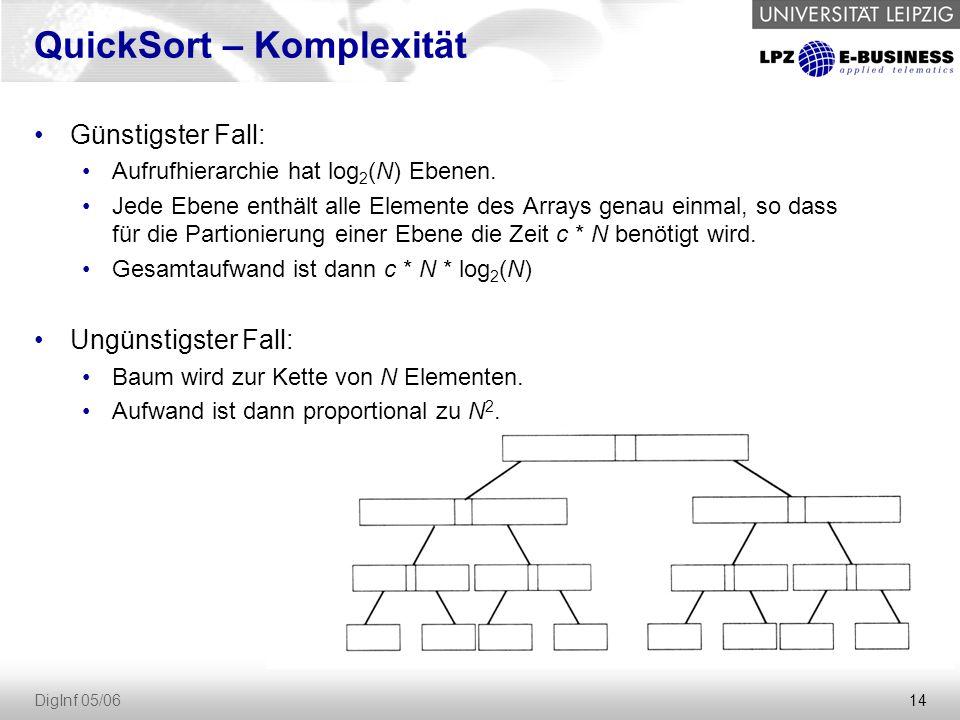 14 DigInf 05/06 Günstigster Fall: Aufrufhierarchie hat log 2 (N) Ebenen. Jede Ebene enthält alle Elemente des Arrays genau einmal, so dass für die Par