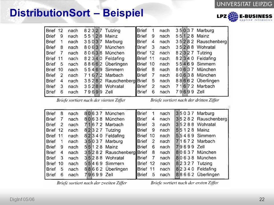 23 DigInf 05/06 Induktion über die Länge des Sortierschlüssels DistributionSort – Korrektheitsbeweis durch Induktion