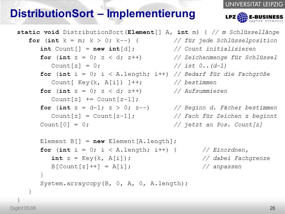 26 DigInf 05/06 static void DistributionSort(Element[] A, int m) { // m Schlüssellänge for (int k = m; k > 0; k--) { // für jede Schlüsselposition int