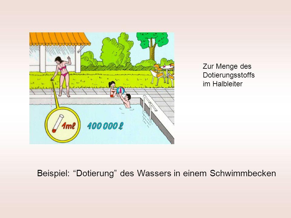 """Beispiel: """"Dotierung"""" des Wassers in einem Schwimmbecken Zur Menge des Dotierungsstoffs im Halbleiter"""