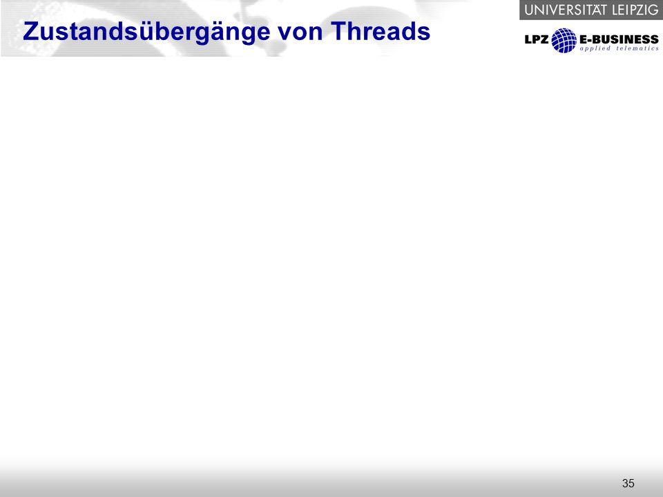 35 Zustandsübergänge von Threads