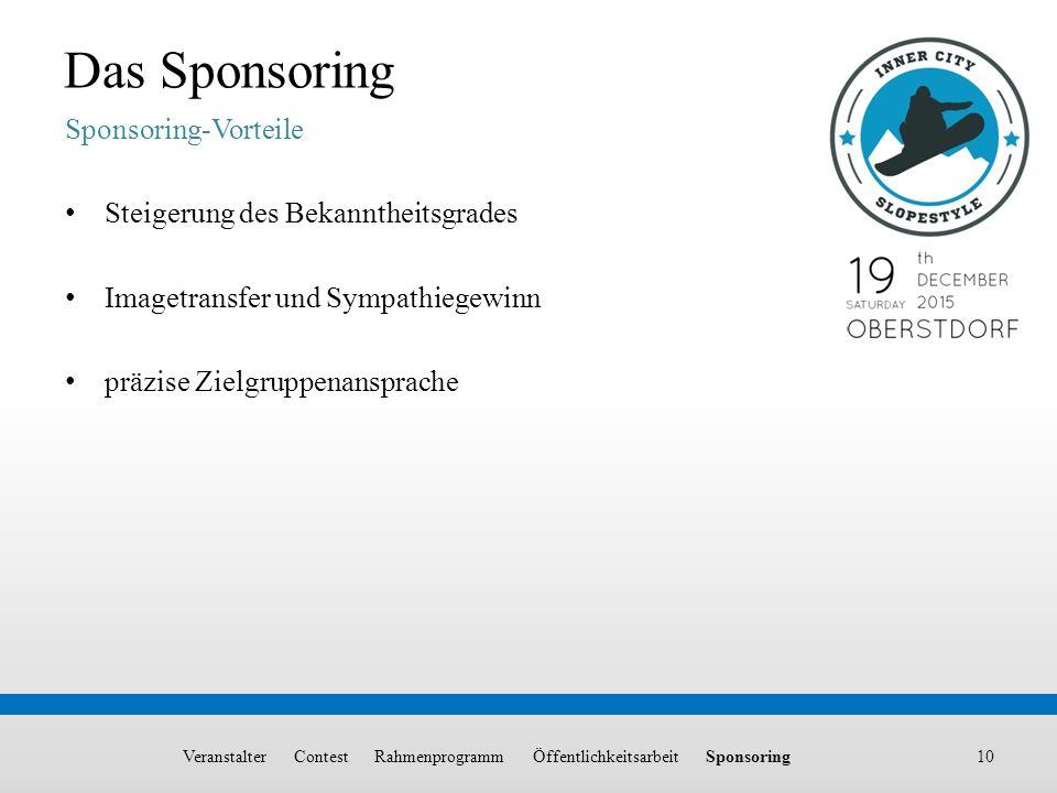 Sponsoring-Vorteile 10 Das Sponsoring Steigerung des Bekanntheitsgrades Imagetransfer und Sympathiegewinn präzise Zielgruppenansprache Veranstalter Co
