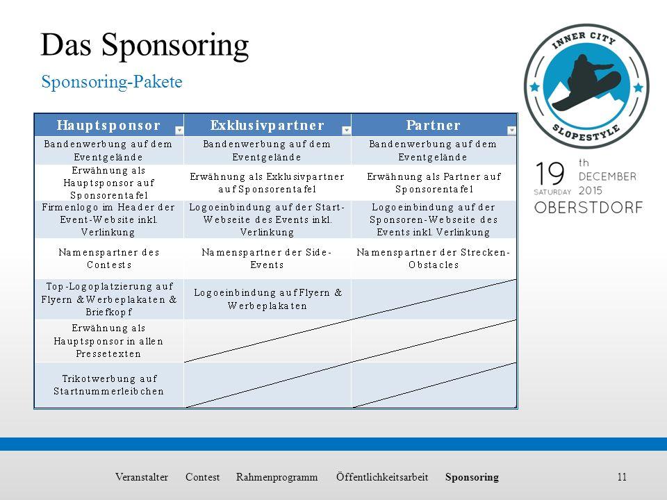 11 Das Sponsoring Sponsoring-Pakete Veranstalter Contest Rahmenprogramm Öffentlichkeitsarbeit Sponsoring