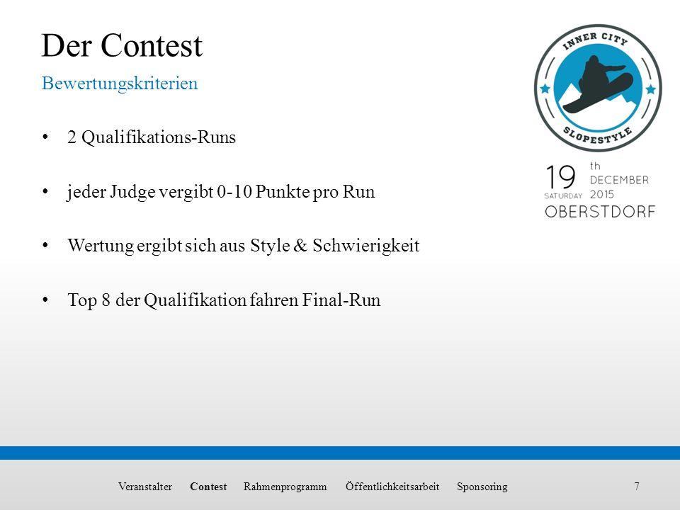 7 2 Qualifikations-Runs jeder Judge vergibt 0-10 Punkte pro Run Wertung ergibt sich aus Style & Schwierigkeit Top 8 der Qualifikation fahren Final-Run