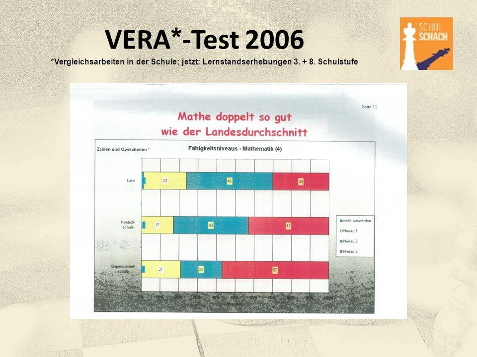 VERA * -Test 2006 * Vergleichsarbeiten in der Schule; jetzt: Lernstandserhebungen 3. + 8. Schulstufe