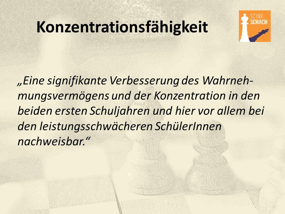 Unterstützung/Tipps Schulschach Methodenkoffer http://www.deutsche- schachjugend.de/methodenkoffer-schulschach- 2014.htmlhttp://www.deutsche- schachjugend.de/methodenkoffer-schulschach- 2014.html Interessante Links fritzundfertig.chessbase.com/schach-tut-gut.html www.chessbase.de http://www.grundschule-olewig.de/aktuelles/35-aktuelles-schule/92-schach-ag-grundschule-olewig http://www.arnoldi-gym.de/schach/html/vom_nutzen_des_schachspiels.html http://www.schachtrainer.at/ http://www.schach-als-chance.de/event http://schach.wienerzeitung.at/ http://www.schulschach-mb.de/ http://www.chess.at/