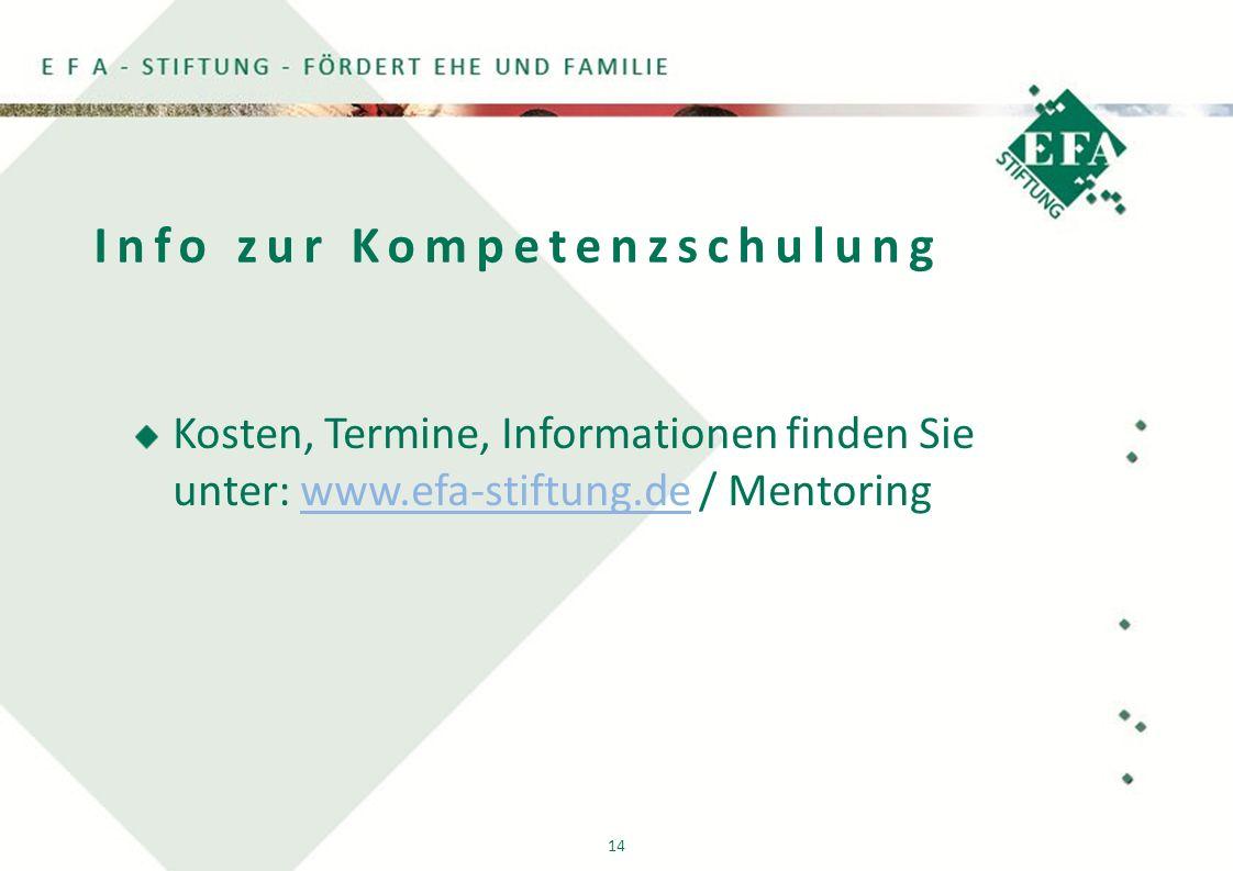 14 Info zur Kompetenzschulung Kosten, Termine, Informationen finden Sie unter: www.efa-stiftung.de / Mentoringwww.efa-stiftung.de