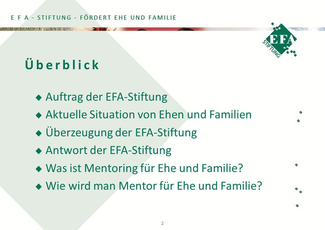 2 Überblick Auftrag der EFA-Stiftung Aktuelle Situation von Ehen und Familien Überzeugung der EFA-Stiftung Antwort der EFA-Stiftung Was ist Mentoring für Ehe und Familie.