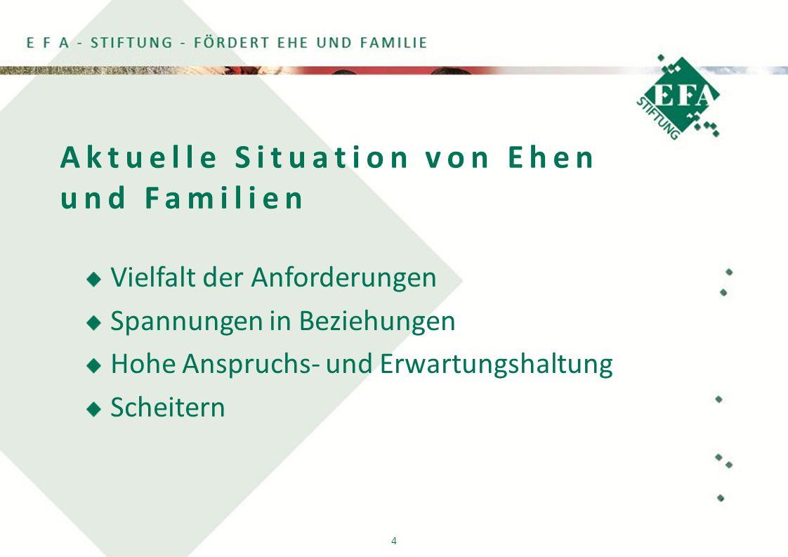 4 Aktuelle Situation von Ehen und Familien Vielfalt der Anforderungen Spannungen in Beziehungen Hohe Anspruchs- und Erwartungshaltung Scheitern