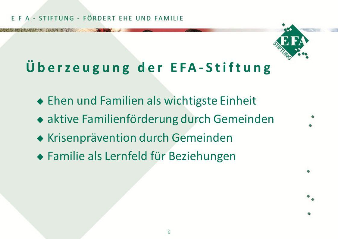 6 Überzeugung der EFA-Stiftung Ehen und Familien als wichtigste Einheit aktive Familienförderung durch Gemeinden Krisenprävention durch Gemeinden Familie als Lernfeld für Beziehungen