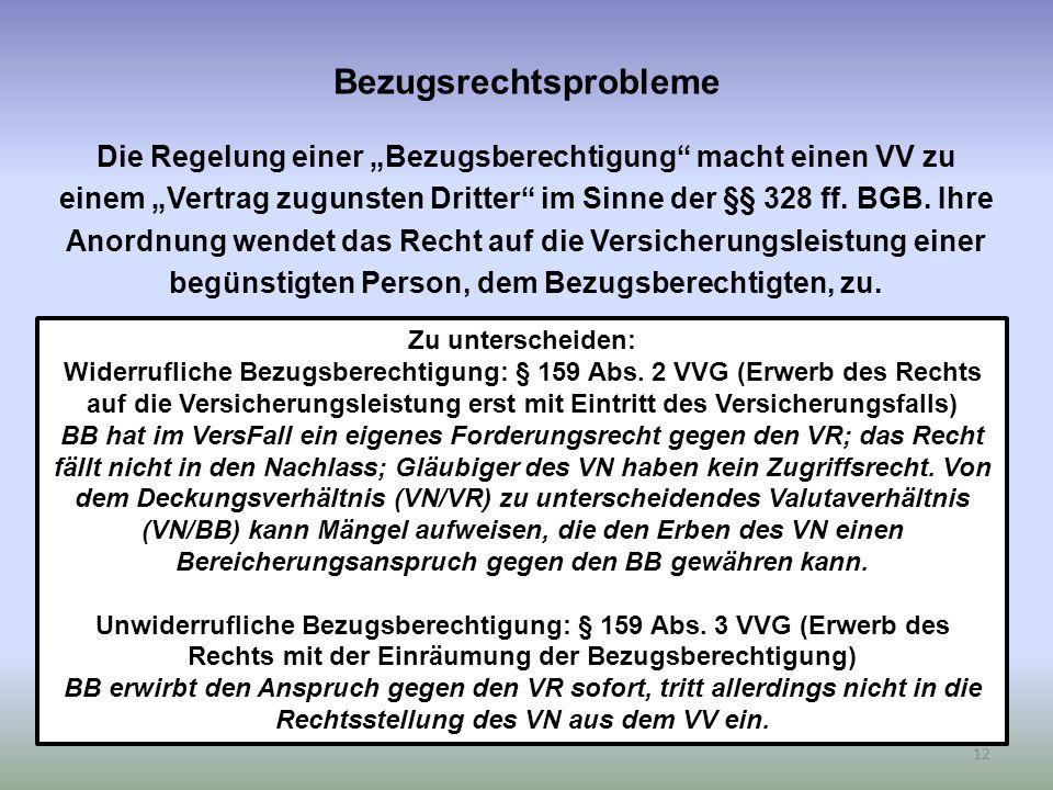 """Bezugsrechtsprobleme Die Regelung einer """"Bezugsberechtigung macht einen VV zu einem """"Vertrag zugunsten Dritter im Sinne der §§ 328 ff."""