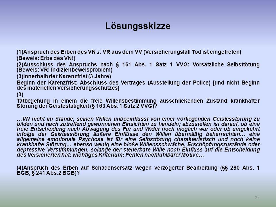 Lösungsskizze (1)Anspruch des Erben des VN./.