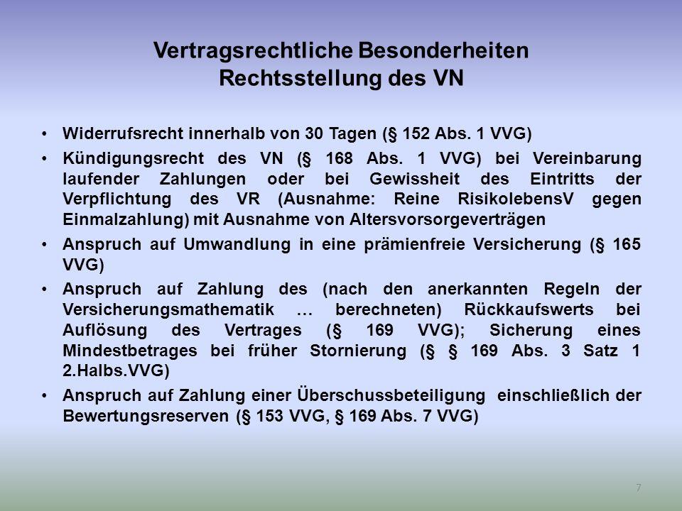Vertragsrechtliche Besonderheiten Rechtsstellung des VN Widerrufsrecht innerhalb von 30 Tagen (§ 152 Abs.