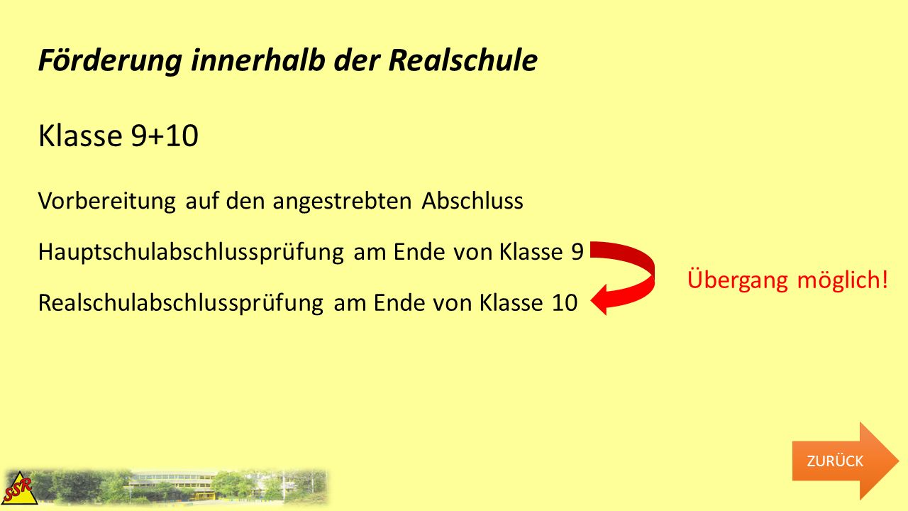 WEITER Lernen in der Sophie-Scholl-Realschule Das Lernen steht an unserer Schule im Mittelpunkt.
