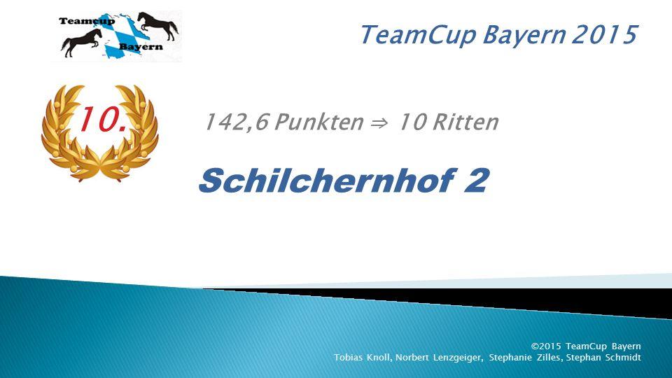 TeamCup Bayern 2015 ©2015 TeamCup Bayern Tobias Knoll, Norbert Lenzgeiger, Stephanie Zilles, Stephan Schmidt 10.