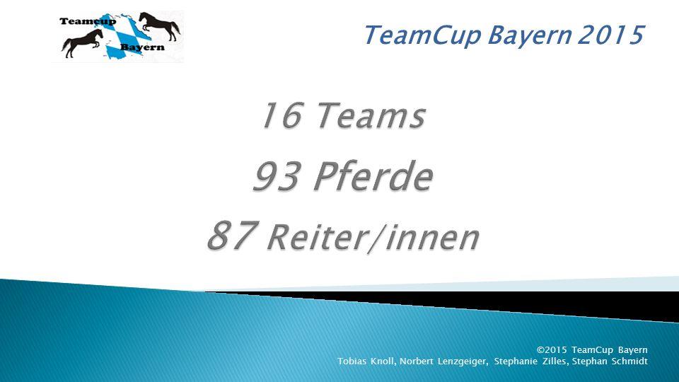 TeamCup Bayern 2015 ©2015 TeamCup Bayern Tobias Knoll, Norbert Lenzgeiger, Stephanie Zilles, Stephan Schmidt 4.