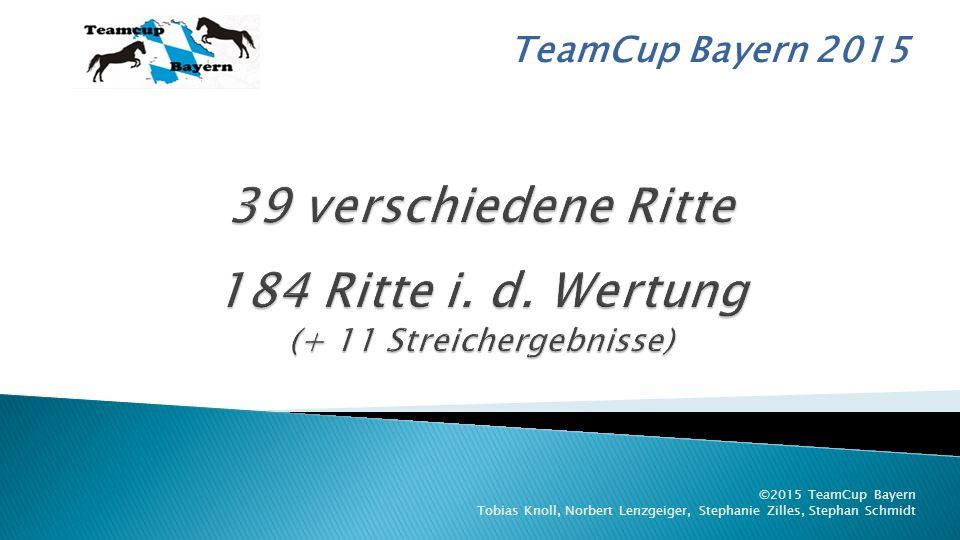TeamCup Bayern 2015 ©2015 TeamCup Bayern Tobias Knoll, Norbert Lenzgeiger, Stephanie Zilles, Stephan Schmidt 1.
