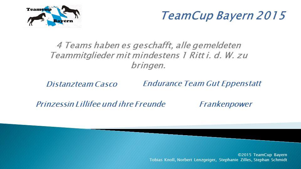 TeamCup Bayern 2015 ©2015 TeamCup Bayern Tobias Knoll, Norbert Lenzgeiger, Stephanie Zilles, Stephan Schmidt 4 Teams haben es geschafft, alle gemeldeten Teammitglieder mit mindestens 1 Ritt i.