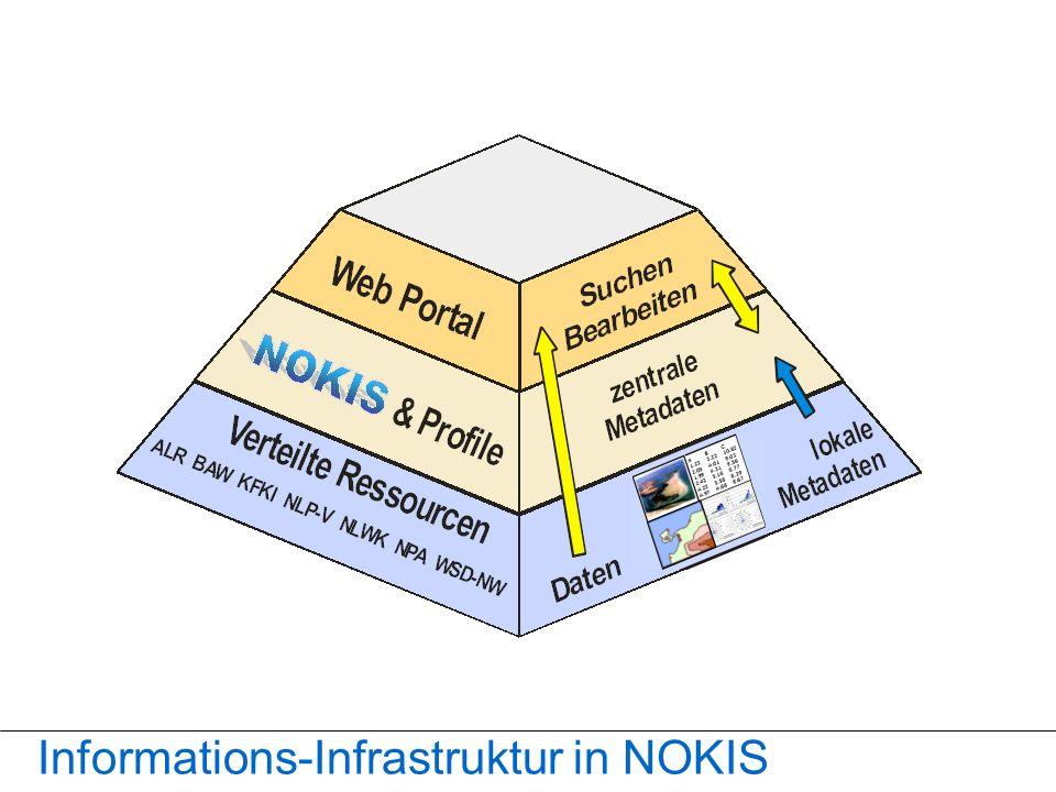 Neue Aufgaben für NOKIS Ziele: der Aufbau einer Integrierten Deutschen Küstenhydrographie unter Nutzung der erweiterten ISO19115 Metadaten-Profile von NOKIS, die Zusammenführung heterogener Metadatenbestände aus existierenden Datenbanken zu einer Integrierten Küstengewässerkunde, die Integration weiterer Softwaremethoden in eine NOKIS- Methodenbank für die Koordinierung von Mess- und Beobachtungsaufgaben, die Analyse und Bereitstellung der Daten zur Bewertung und Entscheidungsfindung und die Bereitstellung dieser Dienste als ISO19119-konforme Web-Services.