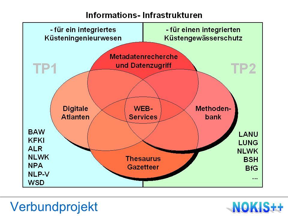 Konzept WRRL KFKI