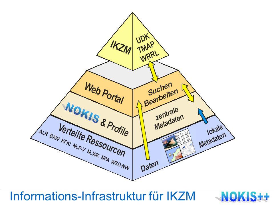 Informations-Infrastruktur für IKZM