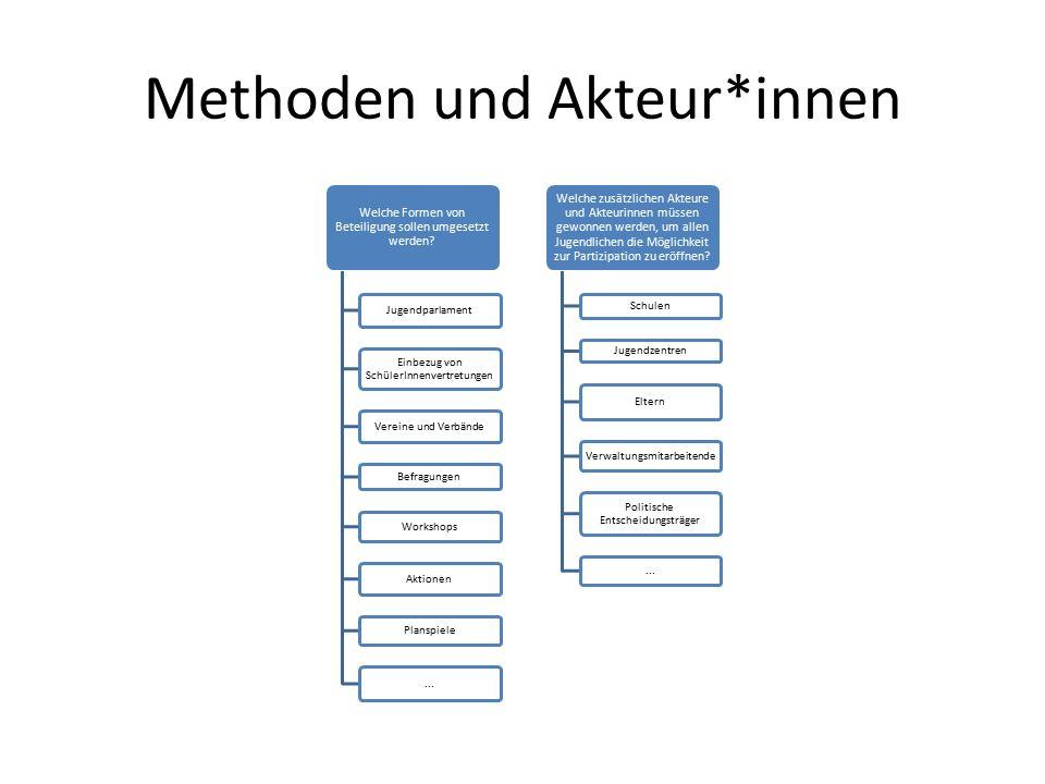 Strukturebene Information Kriterien: Welche Infos müssen wem zur Verfügung gestellt werden - Definition von Informationskanälen Welche Initiativen/Aktionen sind notwendig, um Informationen zu erlangen.