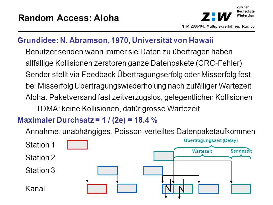 Random Access: Aloha Grundidee: N. Abramson, 1970, Universität von Hawaii Benutzer senden wann immer sie Daten zu übertragen haben allfällige Kollisio