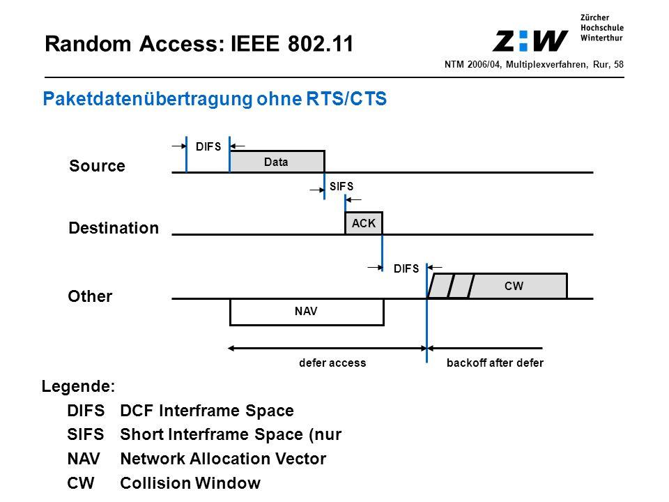 CTS RTS Random Access: IEEE 802.11 NTM 2006/04, Multiplexverfahren, Rur, 59 Paketdatenübertragung mit RTS/CTS CA für lange Pakete bei hidden terminals Source Destination DIFS SIFS DIFS Other NAV (CTS) defer accessbackoff started Legende: RTSDCF Interframe Space CTSShort Interframe Space CW SIFS Data ACK SIFS NAV (RTS) NAV (Data)