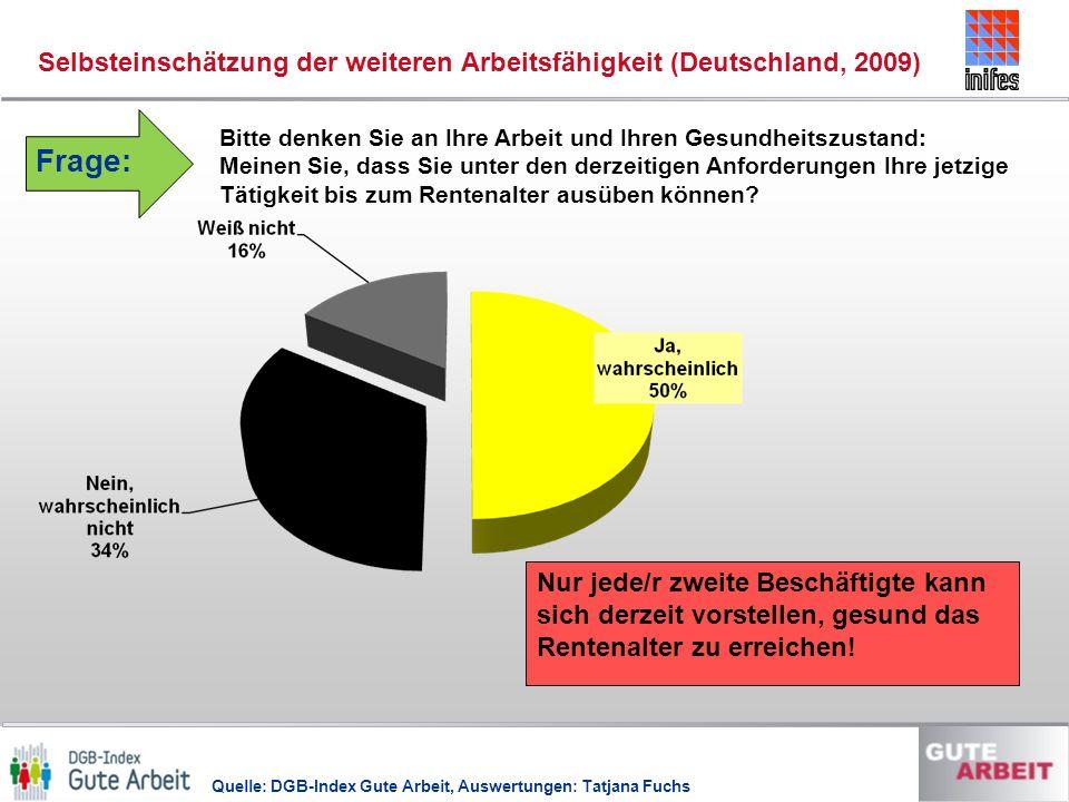 Selbsteinschätzung der weiteren Arbeitsfähigkeit (Deutschland, 2009) Bitte denken Sie an Ihre Arbeit und Ihren Gesundheitszustand: Meinen Sie, dass Sie unter den derzeitigen Anforderungen Ihre jetzige Tätigkeit bis zum Rentenalter ausüben können.