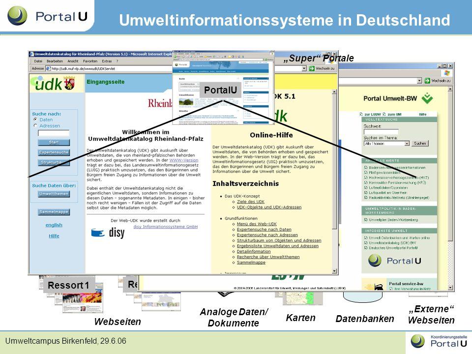 Umweltcampus Birkenfeld, 29.6.06 Umweltinformationssysteme in Deutschland Ressort 1 Ressort 2 Webseiten Analoge Daten/ Dokumente Karten FIS Datenbanke