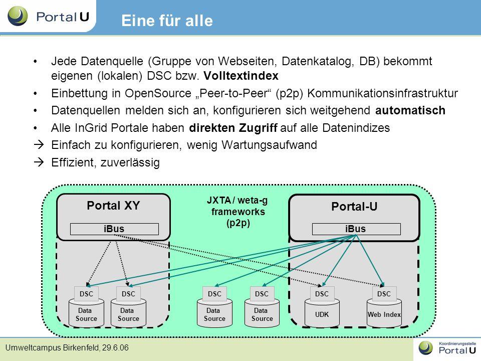 Umweltcampus Birkenfeld, 29.6.06 JXTA / weta-g frameworks (p2p) Eine für alle Jede Datenquelle (Gruppe von Webseiten, Datenkatalog, DB) bekommt eigene