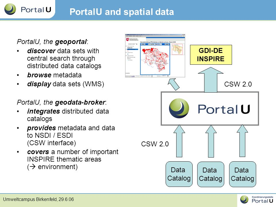 Umweltcampus Birkenfeld, 29.6.06 PortalU and spatial data PortalU, the geoportal: discover data sets with central search through distributed data cata