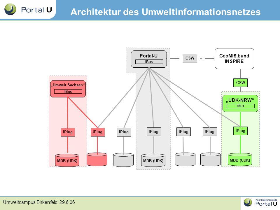 "Umweltcampus Birkenfeld, 29.6.06 Architektur des Umweltinformationsnetzes Portal-U iBus MDB (UDK) iPlug ""UDK-NRW"" iBus MDB (UDK) iPlug ""Umwelt.Sachsen"