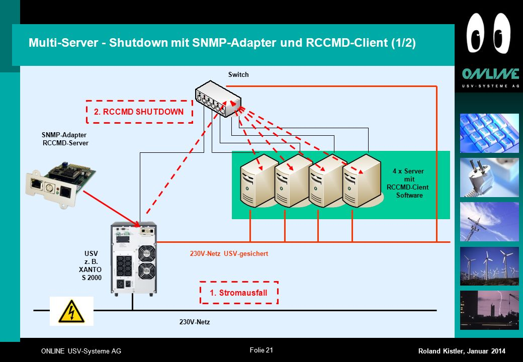 Folie 21 ONLINE USV-Systeme AG Roland Kistler, Januar 2014 Multi-Server - Shutdown mit SNMP-Adapter und RCCMD-Client (1/2) USV z. B. XANTO S 2000 Swit