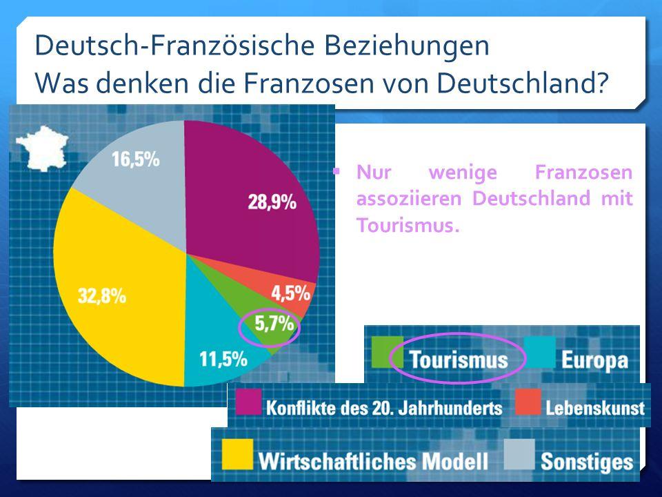 Deutsch-Französische Beziehungen Was denken die Franzosen von Deutschland.