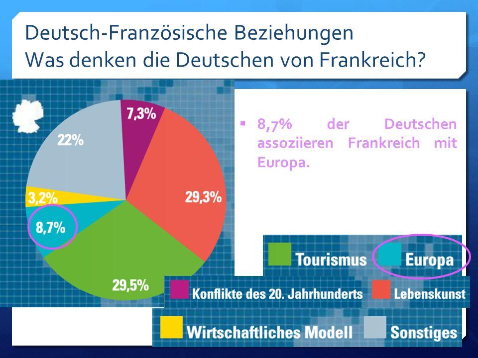Deutsch-Französische Beziehungen Was denken die Deutschen von Frankreich.