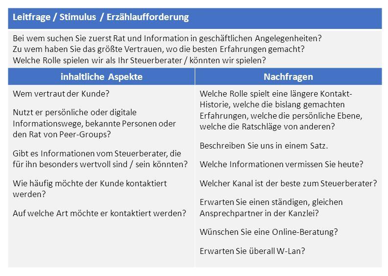 Leitfrage / Stimulus / Erzählaufforderung Bei wem suchen Sie zuerst Rat und Information in geschäftlichen Angelegenheiten.