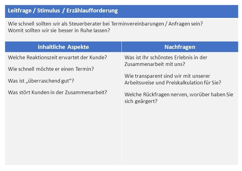Leitfrage / Stimulus / Erzählaufforderung Wie schnell sollten wir als Steuerberater bei Terminvereinbarungen / Anfragen sein.