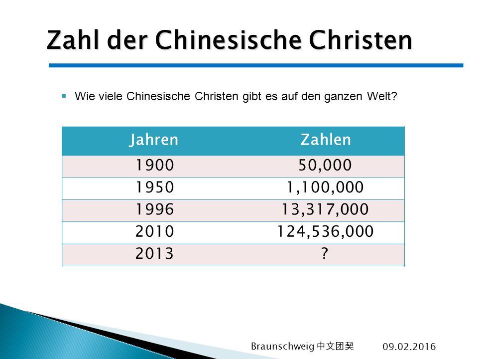 Zahl der Chinesische Christen  Wie viele Chinesische Christen gibt es auf den ganzen Welt? JahrenZahlen 190050,000 19501,100,000 199613,317,000 20101