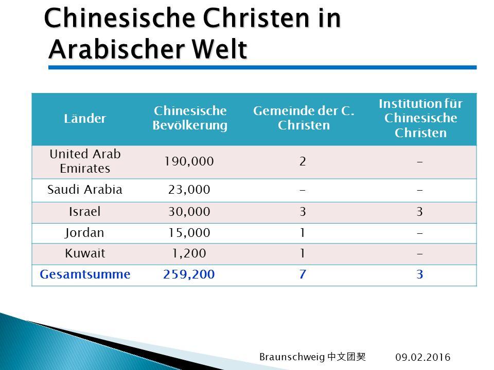 Chinesische Christen in Arabischer Welt Länder Chinesische Bevölkerung Gemeinde der C. Christen Institution für Chinesische Christen United Arab Emira