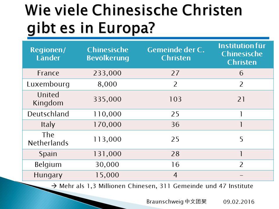 Wie viele Chinesische Christen gibt es in Europa? Regionen/ Länder Chinesische Bevölkerung Gemeinde der C. Christen Institution für Chinesische Christ