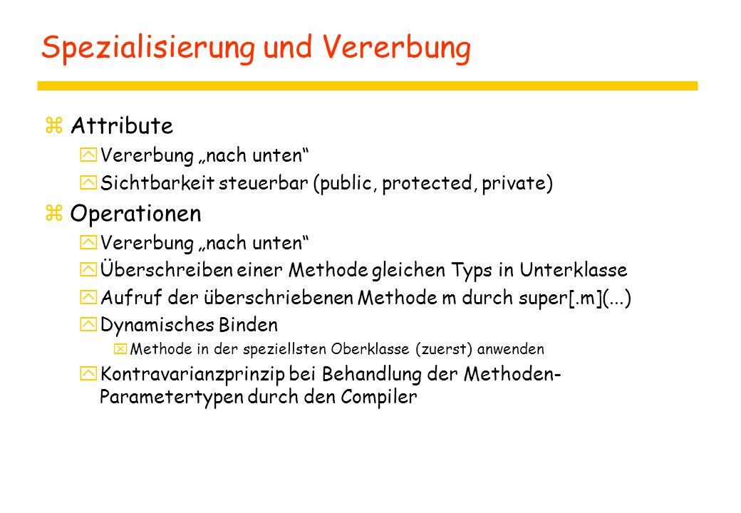 """Spezialisierung und Vererbung zAttribute yVererbung """"nach unten ySichtbarkeit steuerbar (public, protected, private) zOperationen yVererbung """"nach unten yÜberschreiben einer Methode gleichen Typs in Unterklasse yAufruf der überschriebenen Methode m durch super[.m](...) yDynamisches Binden xMethode in der speziellsten Oberklasse (zuerst) anwenden yKontravarianzprinzip bei Behandlung der Methoden- Parametertypen durch den Compiler"""