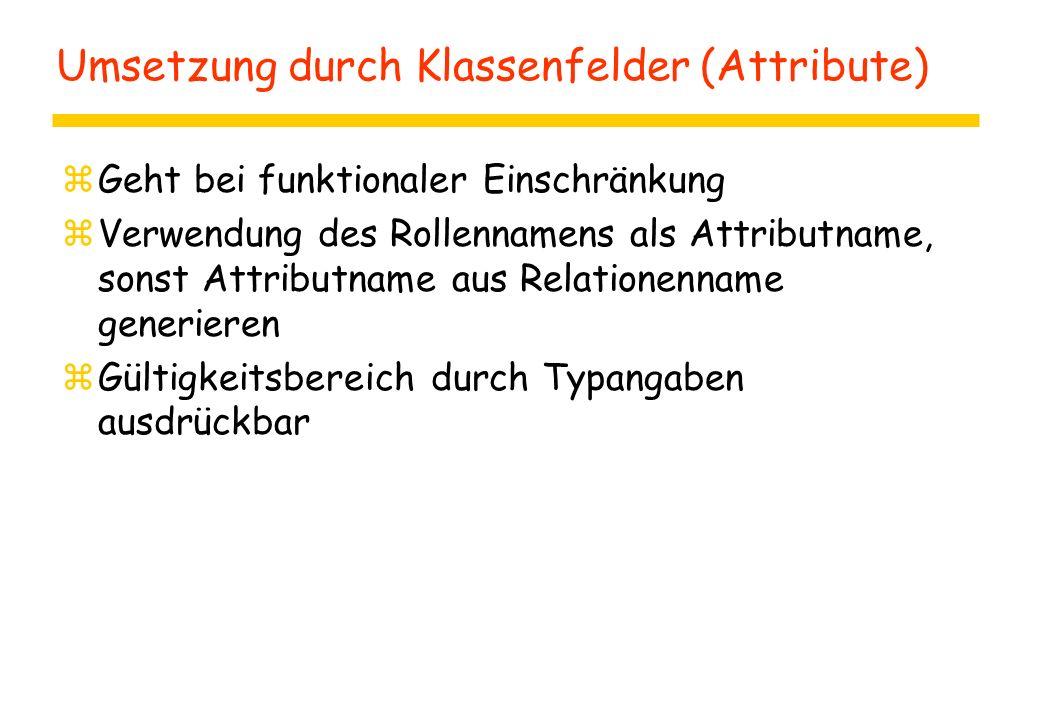 Umsetzung durch Klassenfelder (Attribute) zGeht bei funktionaler Einschränkung zVerwendung des Rollennamens als Attributname, sonst Attributname aus Relationenname generieren zGültigkeitsbereich durch Typangaben ausdrückbar
