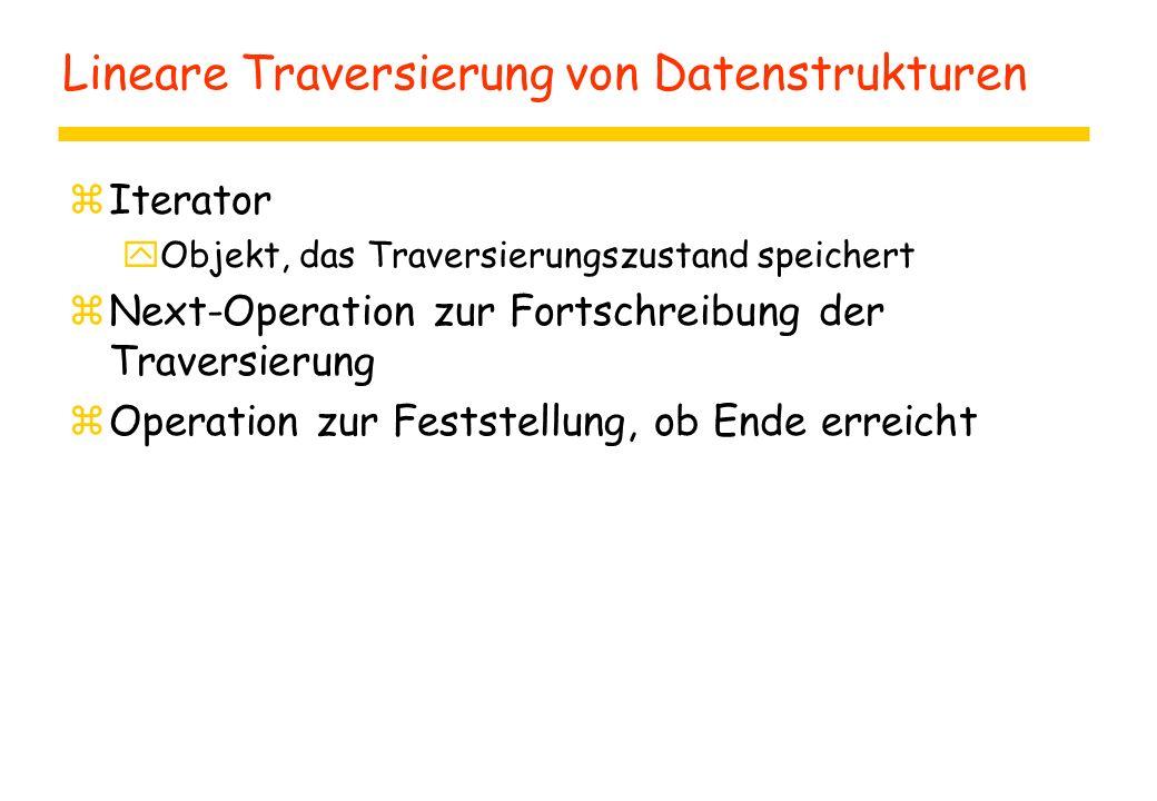 Lineare Traversierung von Datenstrukturen zIterator yObjekt, das Traversierungszustand speichert zNext-Operation zur Fortschreibung der Traversierung zOperation zur Feststellung, ob Ende erreicht
