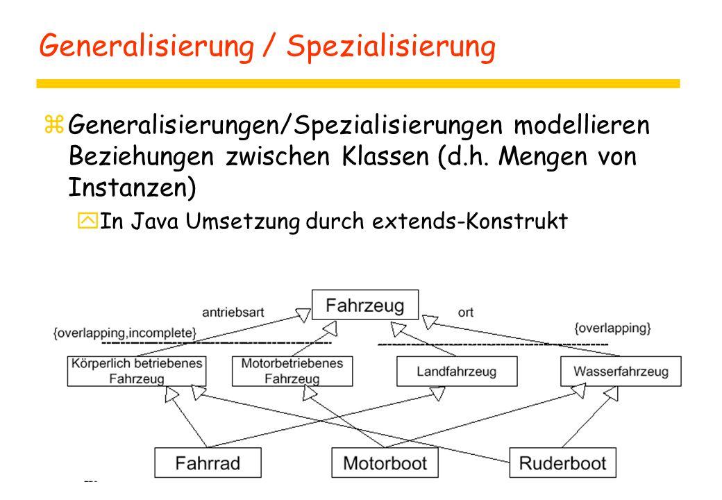 Umsetzung in Java bietet nur Spezialisierung zVererbung in Java unterstützt (Einfachvererbung) yAttribute können nur von ein einer Oberklasse geerbt werden, Angabe beliebig vieler Interfaces möglich yNamenskollisionen definieren Einschränkungen zBetrachtung von Overlapping und Disjoint machen also nur für Interfaces Sinn (wird aber immer mit Klasse kombiniert, ist also in Java ohne Bedeutung) zUnterscheidung von Generalisierungsarten (mit Namen) auch in Java höchstens für Interfaces sinnvoll (aber nicht unterstützt) zAbstrakte Klassen können in Java markiert werden yKeine Instantiierbarkeit