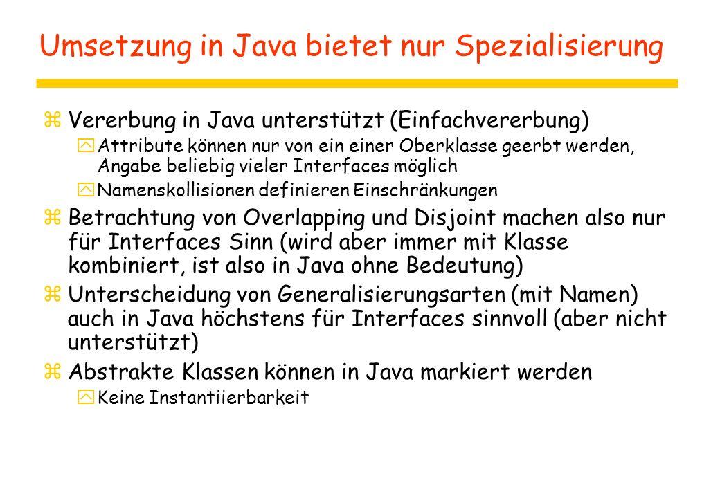 Spezialisierung, Subtypen, Substitutionsprinzip zIn Java nur Spezialisierung, da Quellcode nicht neu übersetzt werden soll zEine Klasse, die eine andere Klasse erweitert, definiert einen Subtypen (dito für Interface) zAnnahme: Im Code steht Methodenaufruf yObjektausdruck.