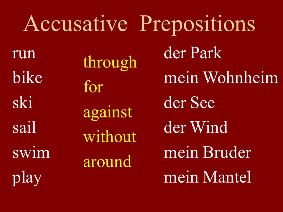 Accusative Prepositions run bike ski sail swim play through for against without around der Park mein Wohnheim der See der Wind mein Bruder mein Mantel