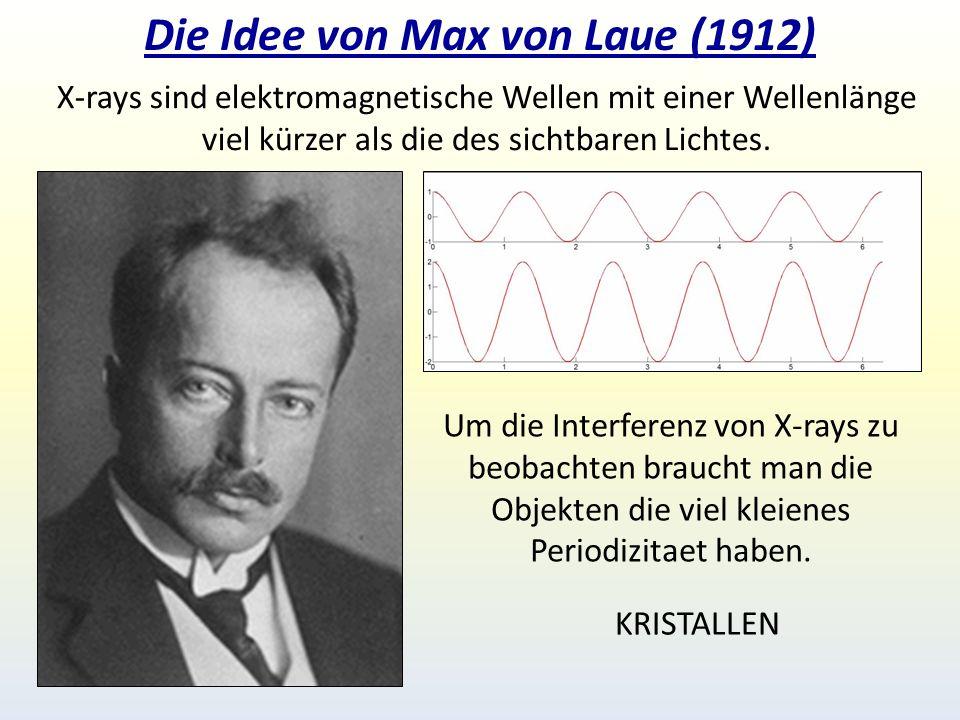 Die Idee von Max von Laue (1912) X-rays sind elektromagnetische Wellen mit einer Wellenlänge viel kürzer als die des sichtbaren Lichtes.