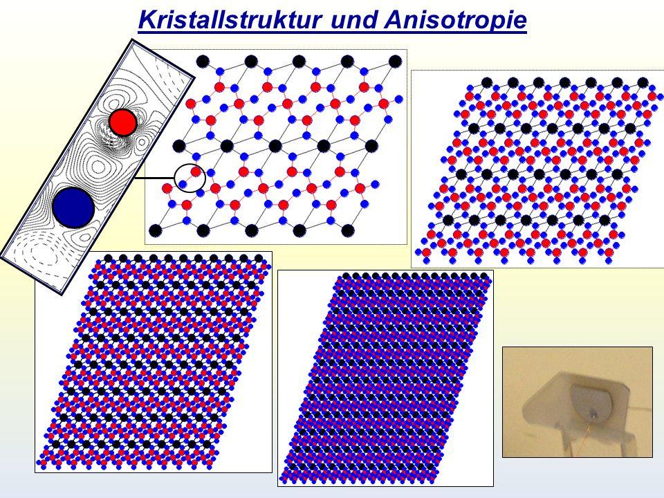 Kristallstruktur und Anisotropie -