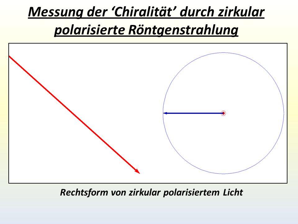 Messung der 'Chiralität' durch zirkular polarisierte Röntgenstrahlung Rechtsform von zirkular polarisiertem Licht